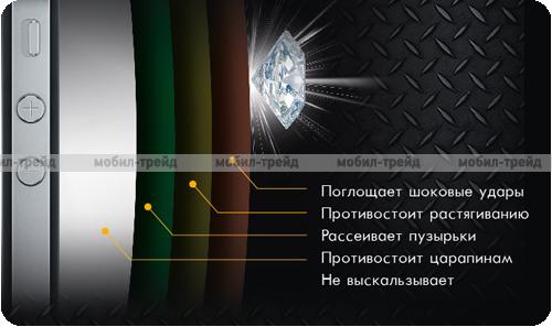 Противоударная Защитная пленка для iPhone 5/5s